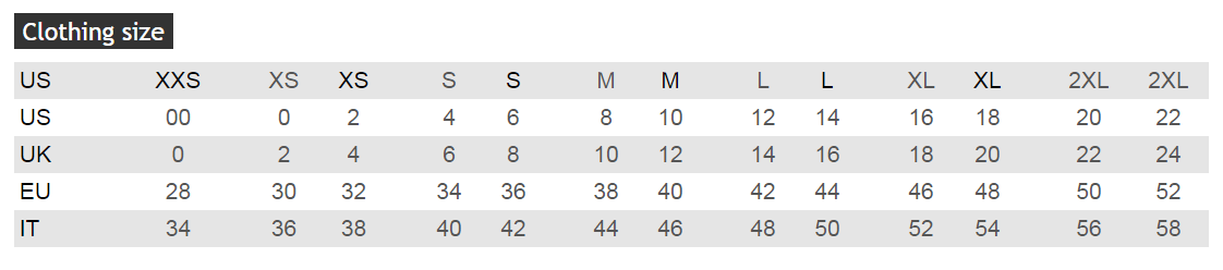 Size Conversion Chart ?></noscript>